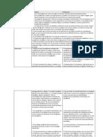 Cuadro_Comparativo_de_Empirismo_y_Positivismo.docx