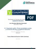 Congruencia I.E. y necesidades_Mendoza_Luis