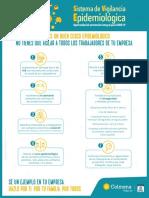 p4-Pasos para prevenir contagios en tu empresa SVE COVID-19 transversal