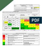 FT-SST-102 Formato Matriz para Análisis de Riesgo Eléctrico (Contacto Indirecto)