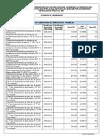 Listado_de_servicios_de_calibracion_INM_2020_con_CMC_asociada-1