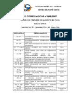 Lei Complementar nº 004-2007 = Codigo de Posturas - ANEXO