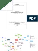 MAPA MENTAL PARTIDA DOBLE Y ECUACIÓN CONTABLE   .pdf