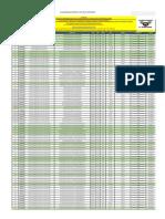 Lista de vendas CS BRASIL Nº 295 - 04.06 SP