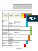 Matriz de jerarquización con medidas de prevención y control frente a un peligro/riesgo.