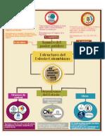 infografia Derecho constitucional