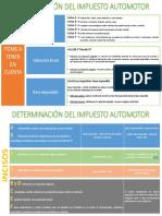 a pdf automotor