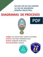 DIAGRAMAS DE PROCESO- YANAPATZI GUTIERREZ BRADIN FRANZ
