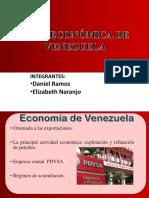 EXPOSICION ECONOMIA CRISIS ECONOMICA DE VENEZUELA