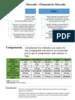 PLAN DE GESTION DE VENTAS_1