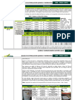 REPORTE DIARIO DE QAQC POZOS SOM FASE 3-2012.docx