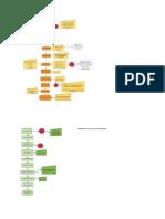 _Diagrama de flujo MERMELADA Y JUGOS.docx