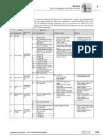 SEW drive Error List.pdf