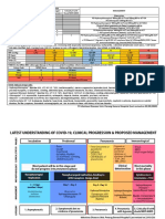 HPP COVID Management (Draft)