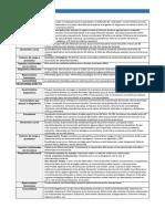DSM-5 Tnos sexuales