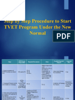 6. Procedure to Start TVET Program under the New Normal (Dir. Lenny Carreon).pptx