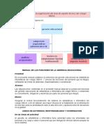 Documentación de la organización del área de soporte técnico del colegio SEIKA