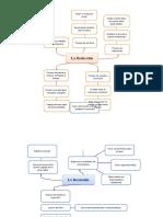 organización y redacción 2