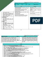 Programa analitico diseminaci+¦n y reproduccion de especies vegetales