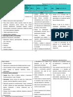 Programa analitico Tecnicas y metodologias agroecol+¦gicas