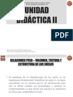 Apuntes MECANICA DE SUELOS I