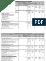 Reglamentos tecnicos y comerciales