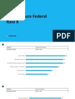 Raio-X---Magistratura-Federal