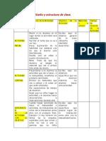 Formato hoja de diseño y evaluacion de proyectos (Autoconocimiento)