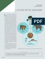la basura y el ciclo de los materiales.pdf