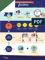 ICSI- Infographie FHO EN