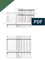 300720 Bonds.pdf