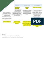 UNIDAD1. Los derechos humanos, inclusión y sostenibilidad ALATA