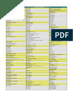 Lista de peças-Sérgio Luis.pdf