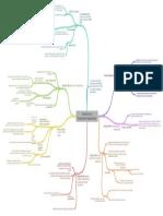 Evolucin_de_la_Comunicacin_Organizacional