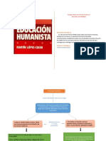 mapa conceptual, humanismo
