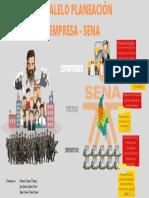 Infografia Paralelo Planeación Empresa - Sena.