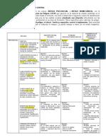 2- TALLER PELIGRO Y MEDIDAS DE PREVENCION Y CONTROL