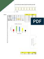 Ejercicio de ejemplo de distribución de frecuencias