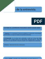SEMANA 4-FASES DE LA ENTREVISTA Y ERRORES DEL ENTREVISTADOR (1)