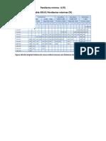 414375784-Pendiente-Minima.docx