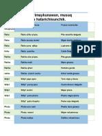 dialecto quechua