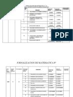 JORNALIZACION-7-8-9-2014-ESTRUCTURADAS.doc