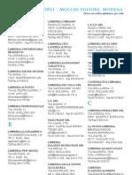 Elenco librerie Mucchi editore Modena