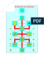 (M-119) El Árbol de Las Partículas
