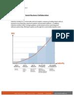 Collective Intellect - Enterprise Social Maturity