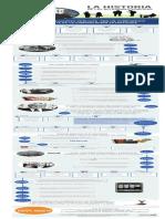 infografahistoriarelacionespblicas-130923145941-phpapp02