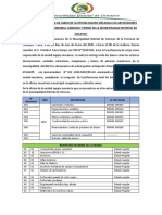ataTRANSFERENCIA Y ENTREGA AL PATRIMONIO MDU - 2020.docx