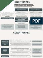 Условные.pdf
