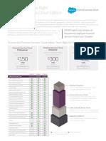 Salesforce Financial Services Cloud - Comparison One-Pager