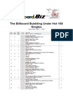 __04.01.2006 The Billboard Bubbling Under Hot 100 Singles